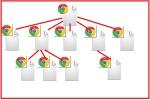 estructura-de-un-sitio-web-jerárquica
