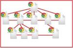 estructura-de-un-sitio-web-lineal-jerarquica-mixta