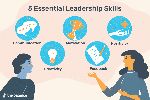 top-leadership-skills-2063782_final-5b3e6be646e0fb0036272f42