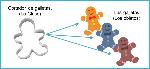 Ejemplo grafico de clases y objetos