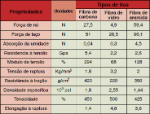tabela-comparativa