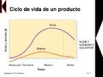 Ciclo+de+vida+de+un+producto