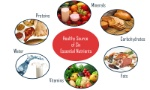 healthy souces of foods