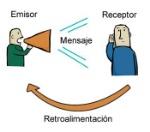 img_que_es_el_emisor_y_el_receptor_en_la_comunicacion_2490_600