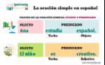 Simple-sentences-in-Spanish
