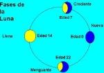 Fases de la luna 9