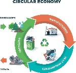 Vector-illustration-of-circular-economy-