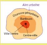 schema-aire-urbaine