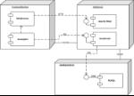UML_diagrama