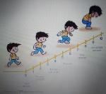 escala de cansancio