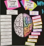 16af646d716ad0619508136bef1e9362--growth-mindset-decor-growth-vs-fixed-mindset