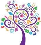 learning_tree