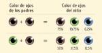 Ojos-e1467862461373 (1)