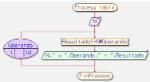 Diagrama De Flujo Ciclo Para