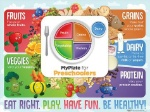 myplate-for-preschoolers-poster-set_a-G-14874568-0