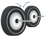 rueda de friccion