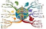 mapa-mental-de-paises-del-mundo