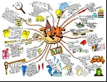 mind-mapping1