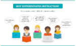 Why Differentiated Instruction