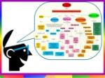 mapa-conceptual-color-gnesis-mendoza-2-638