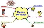 mapa-mental-510x330