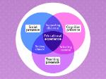 model presencies
