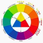 el-circulo-cromatico