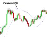 grade5-parabolic-SAR