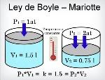 Ley_de_Boyle_Mariotte-2