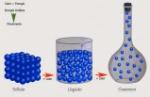 Energia cinetica de la materia
