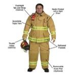 palomiehe asu