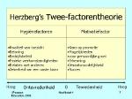 Herzberg's+Twee-factorentheorie
