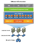 7-VMware-Infrastructure-Diagram