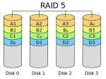 3-RAID-5