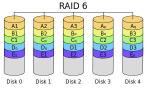 4-RAID-6
