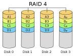 2-RAID-4