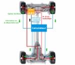 schema-circuit-ABS