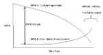 Net-Positive-Suction-Head-chart
