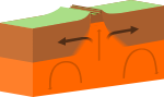Continental-continental_constructive_plate_boundary