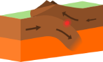 Continental-continental_destructive_plate_boundary.svg