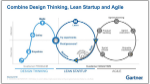 Gartner_Design_Lean_Agile