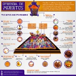 meaning-of-the-altars
