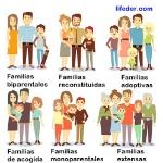 tipos-de-familias