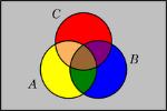 Diagrama_de_Venn_-_3_conjuntos