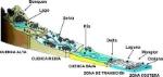 cuencas hidrograficas