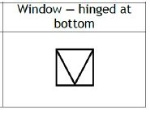 window hinged at bottom