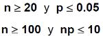 aproximacion binomial poisson 3