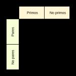 600px-Diagrama_de_Carroll_12.svg