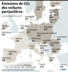 emissions-de-co2-des-voitures-particulieres