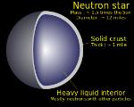 280px-Neutron_star_cross_section-en.svg